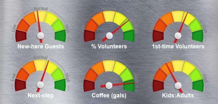 Graphic of gauges displaying indicators
